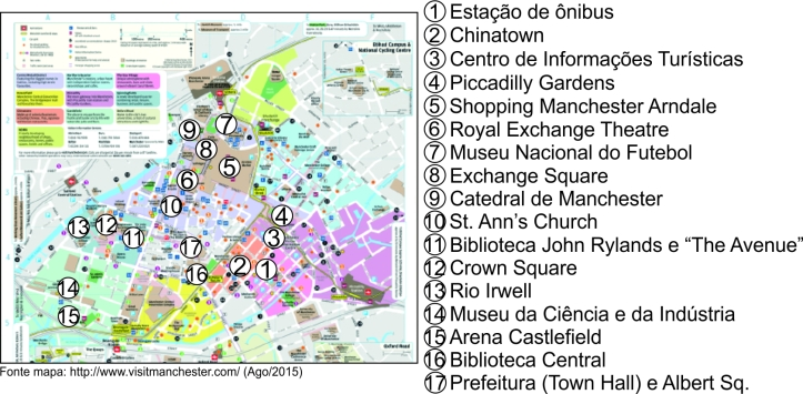 Mapa do centro de Manchester com locais visitados
