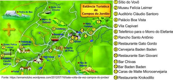 mapa Campos do Jordão com marcações